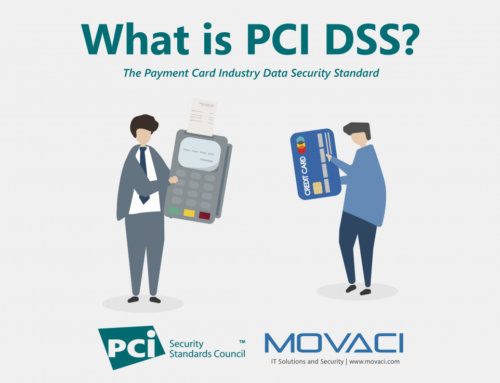 What is PCI DSS?