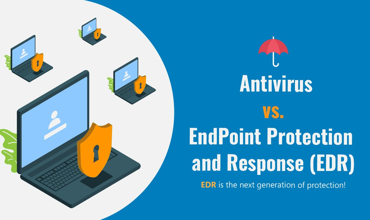 Antivirus vs. Endpoint Detection and Response (EDR) 1